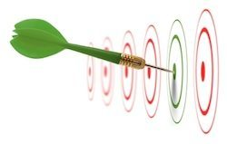 Hitting the target with an authentic green business and marketing plan